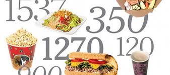 Cuantas calorías consumimos?